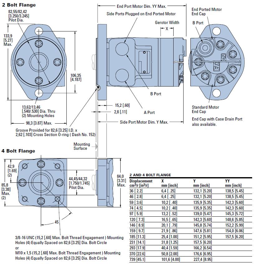 Eaton Hydraulic Pump Parts Diagram – Jerusalem House